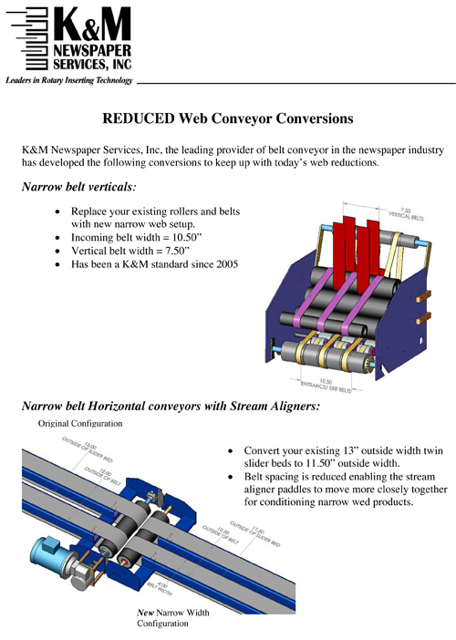 Reduced conveyor